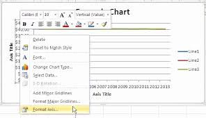 Elegant 33 Sample Excel Chart Two Scale