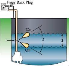 septic pump wiring diagram wirdig