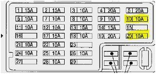 1999 nissan altima engine diagram lovely toyota 2 4l engine diagram 1999 nissan altima engine diagram fabulous 1999 nissan altima fuse box diagram 1999 engine of