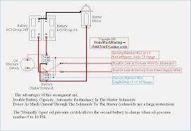 javelin boat wiring diagram integrated wiring diagrams • 1989 javelin boat battery diagram example electrical wiring diagram u2022 rh tushtoys com boat trailer wiring