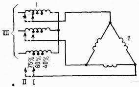 Двигатели переменного тока Привет Студент   половина линейного напряжения приходится на каждую фазу и уменьшается пусковой ток Начальный момент вращения также уменьшается до 1 з своего значения
