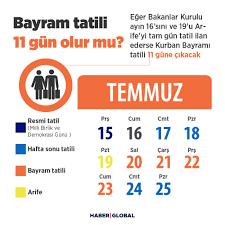 Türkiye bu açıklamaya kilitlendi! Kurban Bayramı tatili 11 gün olacak mı? -  Korona Virusu