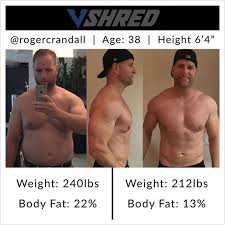 Fat Loss Extreme For Him