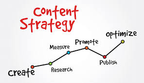 11 Ways Every Business Can Create A Content Strategy Trellis