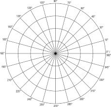 Polar Grid In Degrees With Radius 4 Clipart Etc