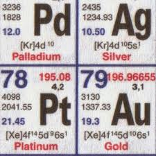 267 best Periodic Table of the Elements images on Pinterest ...