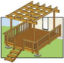 regarding your free online pergola plan 1 problem no lateral strength 2 floating footings and attached to the dwellingone or other deck plans75