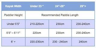 Kayak Paddle Size Chart Kayak Paddle Kayaking Paddle