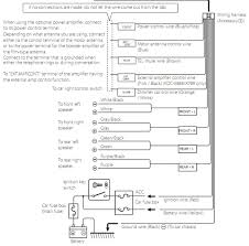 kenwood kdc 148 wiring diagram related keywords suggestions kenwood car stereo wiring diagrams on excelon