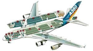 airbus a380 800 seating plan