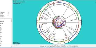 Relocation Natal Chart The Magic Of Relocation Astrology Learning Your Birth