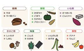 食物 繊維 食品