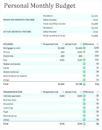 Personal Monthly Budget Spreadsheet Personal Monthly Budget Template Seall Co