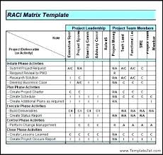 raci chart excel raci matrix template download stingerworld co