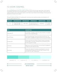 Software Implementation Plan Template Excel Project Implementation Plan Template Excel X Sap In For Change