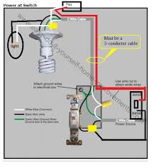 14 3 home wiring diagram wiring diagrams best need a wire diagram to understand this doityourself com community 2003 wrangler wiring diagrams 14 3 home wiring diagram