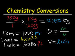 Chem Conversion Chart Chemistry Conversions Chart Density Volume Grams To Moles Examples Practice Problems