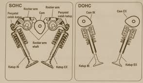 1997 jeep cherokee fuse box diagram on 1997 images free download 2001 Jeep Grand Cherokee Fuse Box Location dohc vs sohc engine 1999 jeep cherokee fuse box location 2001 jeep cherokee fuse box 2000 jeep grand cherokee fuse box location
