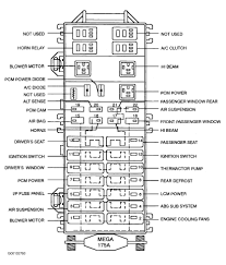 car fuse box diagrams wiring diagrams best 1997 lincoln town car fuse box wiring library auto fuse box wiring car fuse box diagrams