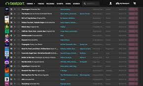 Beatport Top Charts Were F Ing Serious Entry Beatport Top 100 Charts