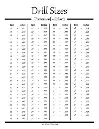 Drill Bit Size Conversion Chart
