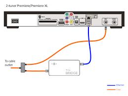 installation setup configuration moca setup and info Bridge TiVo Moca Diagram at Tivo Bolt Moca Wiring Diagram