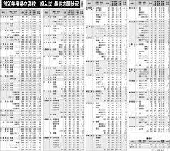 沖縄 県 高校 入試