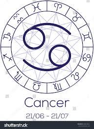 Zodiac Sign Cancer Astrological Chart Symbols Stock Image