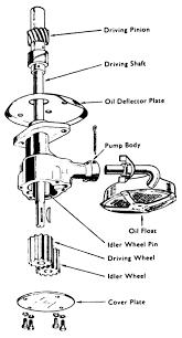 Engine lubrication hemmings motor news