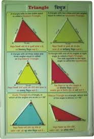 Triangle Types Chart Triangles 3d Chart