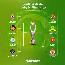 تعرف على نتيجة قرعة نصف نهائي دوري أبطال إفريقيا 2020 - بطولات