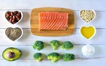 Image result for three day chemical diet