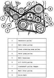 2011 kia forte serpentine belt diagram vehiclepad 2011 kia solved replace serpentine belt fixya