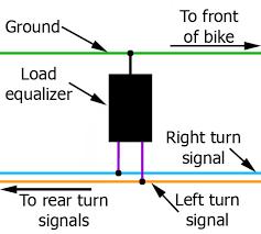 badlands led turn signals wiring diagram harley wiring diagram \u2022 Badlands Motorcycle Wiring-Diagram badlands turn signal wiring diagram harley trusted wiring diagrams u2022 rh weneedradio org badlands lighting module