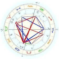 Diana Astrology Chart Fayed Dodi Astro Databank