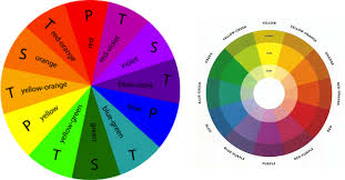 Color Contrast Combination Chart How To Choose A Color Scheme The Basics Of Color