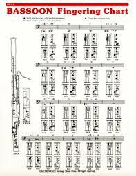 Bassoon Trill Chart Bassoon Key Names Related Keywords Suggestions Bassoon