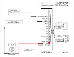 wiring diagram ap50 cruise control wiring diagram freightliner Freightliner Trucks Fuse Box at Freightliner Wiring Fuse Box Diagram