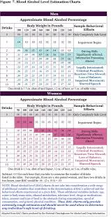 Hay Guide Chart Pdf Learning About Current Programs Of Recovery I E 12 Step