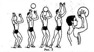 Основные элементы игры волейбол класс упражнения для   передача мяча с верху двумя руками