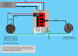 amp wiring diagram image wiring diagram installing understanding 30 and 50 amp rv service on 50 amp wiring diagram