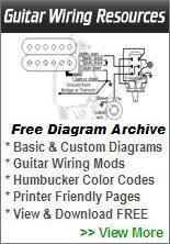guitarelectronics com guitar bass wire humbucker color code g guitar wiring diagram archive side banner jpg
