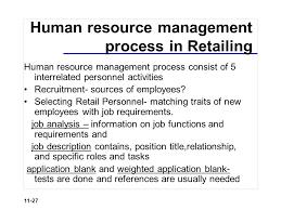 Personnel Management Job Description Retail Organization And Human Resource Management Ppt