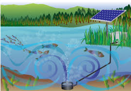 solaer solar powered lake and pond aeration system solar aerator illustration