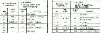 1999 pontiac bonneville engine diagram wiring diagram database \u2022 Pontiac G5 Fuse Box Location at 98 Pontiac 3800 Fuse Box Diagram