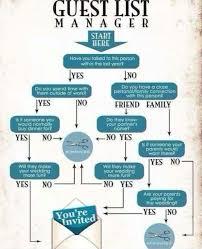 Wedding Guest List Flow Chart Pin On Ah Weddings