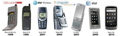 nokia flip phone 2004. [ img] phone stories: nokia flip 2004