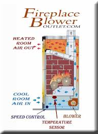 fireplace blower installation how to install fireplace blowers easy 4 step installation fireplace blower