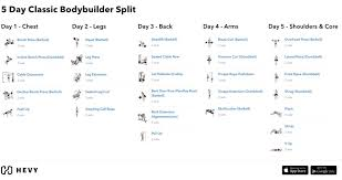 5 day split workout routine the guide