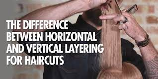 horizontal and vertical layering for